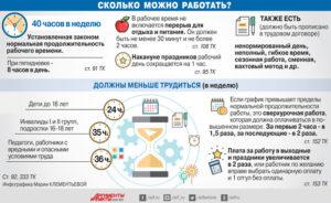 Рабочий день по трудовому кодексу 2018 сколько часов