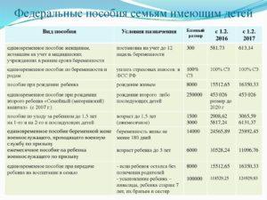 Выплаты на четвертого ребенка в 2018 году москве