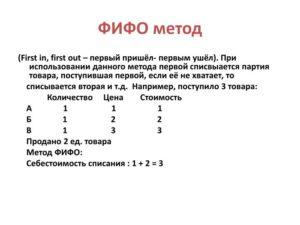 Метод фифо в бухгалтерском учете