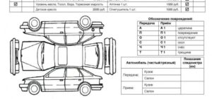 Акт приема передачи транспортного средства с машиной