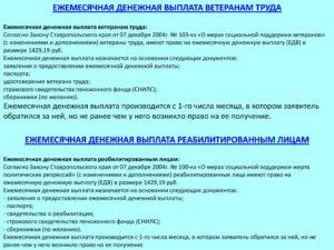 Едв ветеранам труда в московской области в 2018