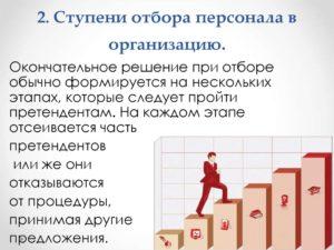 Положение по подбору персонала в организации