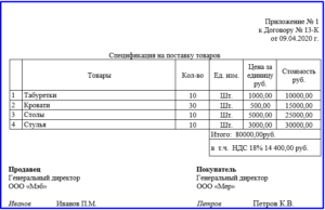 Спецификация к договору поставки мебели и предметов интерьера образец скачать