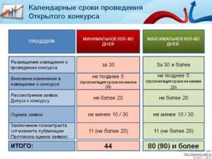 Оплата по договору в течение 30 календарных дней с момента 44 фз