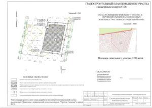 Как вносятся изменения в градостроительный план земельного участка