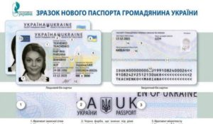 Серия и номер пластикового паспорта украины