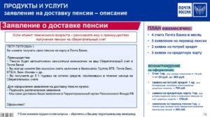 Заявление почта банк
