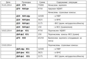 Проводка д80 к80