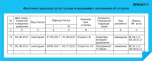 Журнал регистрации уведомлений о начале отпуска образец