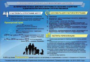 Сроки выплат подъемных по программе переселения соотечественников в 2019