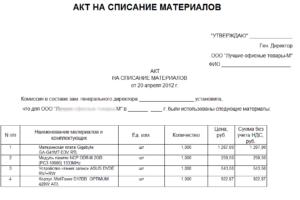 Образец акта на списание лакокрасочных материалов
