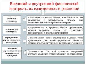 Чем отличается внутренний финансовый контроль от внутреннего аудита