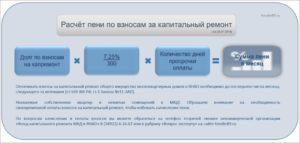 Расчет пени по фонду капитального ремонта