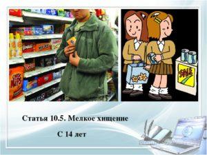 Классный час на тему воровство в магазине 7 класс
