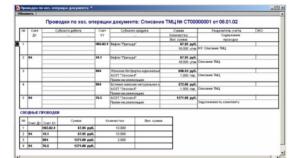 Выбытие тмц в бухгалтерии проводки и документы