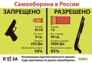 Почему в россии запрещено хранение холодное оружие