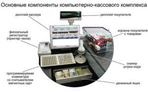 Кассовый терминал это основное средство или нет