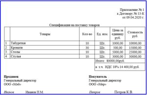 Договор поставки со спецификацией образец