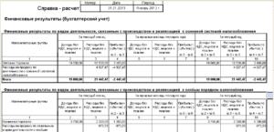 Создание опытного образца бухгалтерский учет