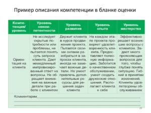 Личные компетенции примеры