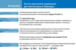 Московская область закон об льготах на уплату газа в частном доме инвалиды