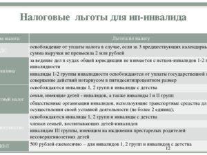 Платят ли инвалиды 2 группы транспортный налог в москве