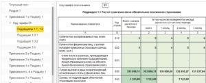 Облагаются ли страховыми взносами больничные листы