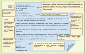 Рекомендательное письмо от преподавателя в зарубежный вуз на английском