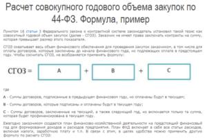 Расчет совокупного годового объема закупок по 44 фз пример