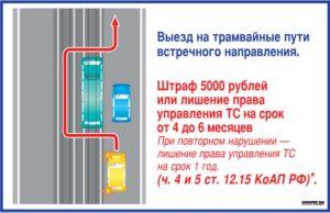 Штраф за встречное движение по трамвайным путям