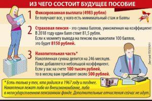 Включается ли работа на полставки в пенсионный стаж