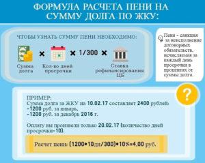 Как рассчитать пени за просрочку платежей по электроэнергии