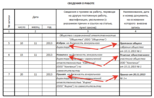 Запись в трудовую книжку генеральному директору о приеме приказ министра