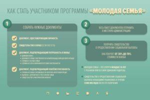 Программа молодая семья 2019 волгоградская область