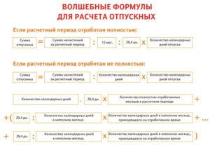 В течение какого времени перечисляют деньги за чернобыльский отпуск