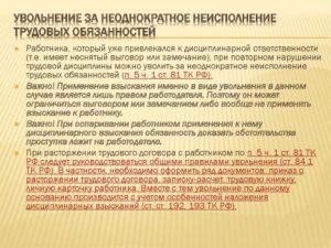 Увольнение за нарушение правил внутреннего трудового распорядка