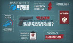 Как оформить разрешение на гладкоствольное оружие в 2018 году