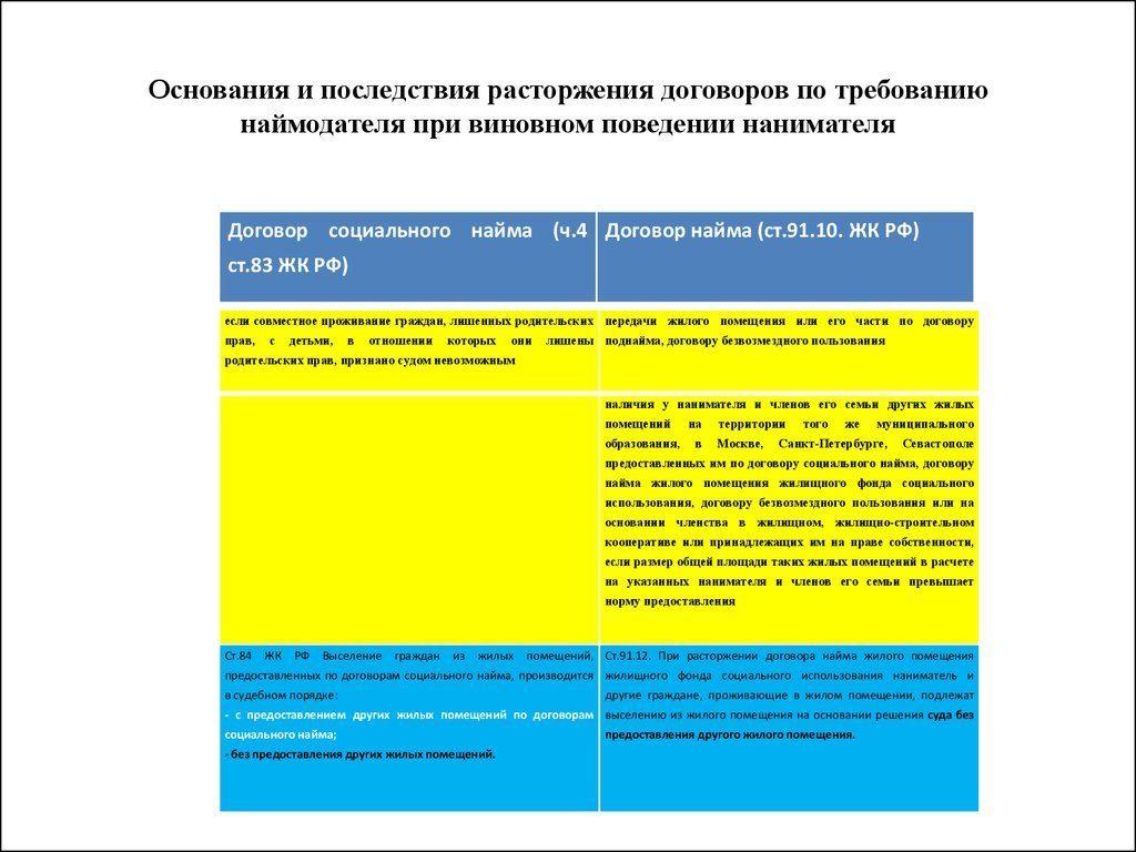 Как получить украинскую пенсию находясь в россии пенсионный вклад в банке альфа банк