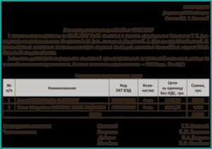 Образец заполнения акта разукомплектации основных средств
