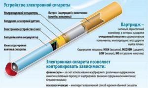 в каких местах можно купить сигареты