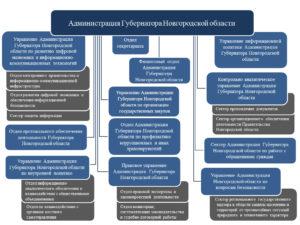 Чем занимается правовой отдел в администрации