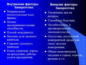Факторы банкротства предприятия внешние и внутренние