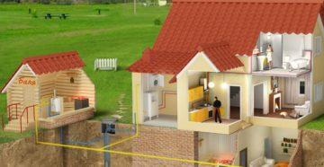 Можно ли газифицировать дачный дом
