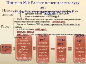 Как рассчитать пенсия за выслугу лет государственным гражданским служащим пенсионный фонд чебоксары личный кабинет вход