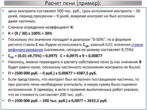 Расчет пени за нарушение сроков поставки товара в решении суда