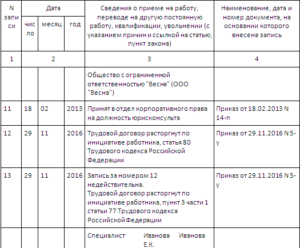 Исправления нумерации в трудовой книжке образец