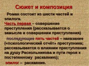 Краткий сюжет и композиция романа преступление наказание