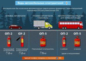 Огнетушитель в автобусе требования пдд
